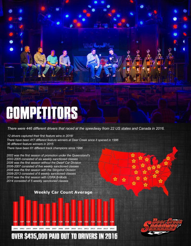 07-competitors