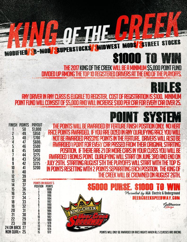 King of the Creek 8-5x11 Rear 2-2-17
